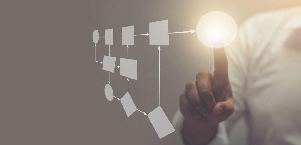 業務フローによる課題発見イメージ